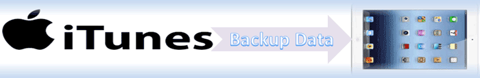 restore-encrypted-backup-data