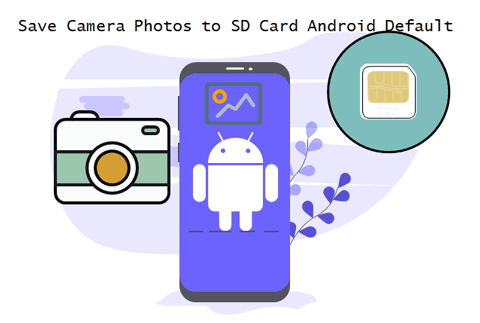 How to Save Camera Photos to SD Card Android Default