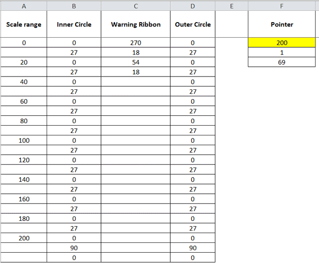 getting data in excel