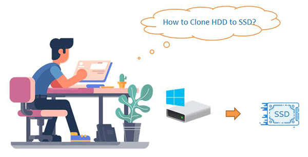 Easy and Safe to Clone HDD to SSD in 32/64 Bit Windows Laptop