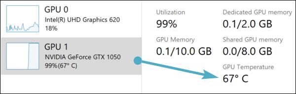 view GPU temperature