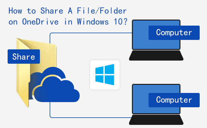 how to share a file or folder on onedrive in windows 10