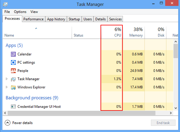 How to Check CPU Usage on Windows 8/8.1