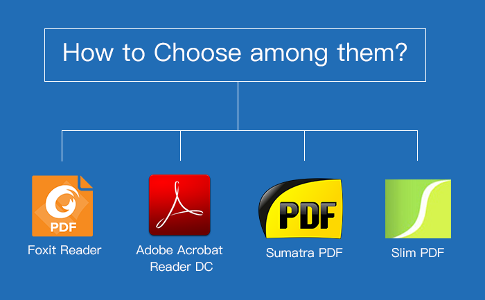 4 PDF readers icons
